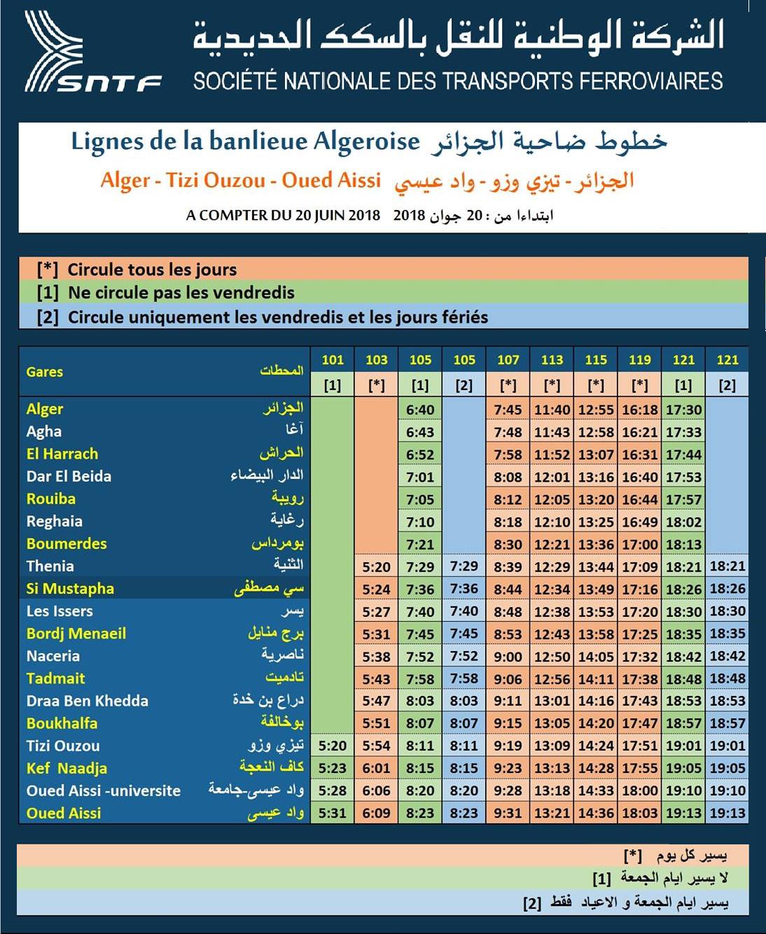 تعرف على مواقيت القطار 2021 برج منايل الجزائر